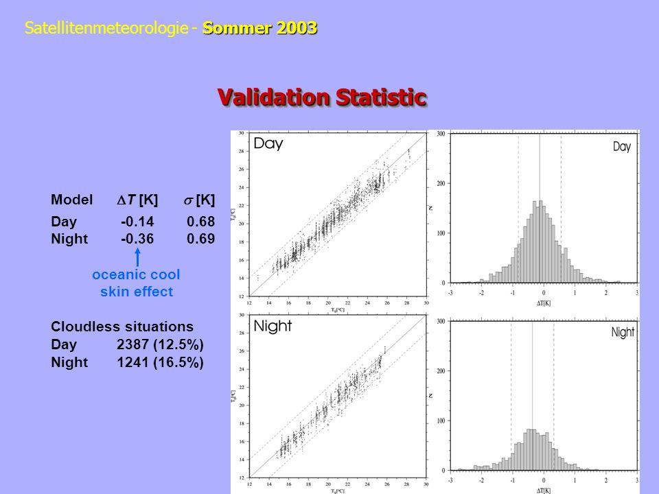 Validation Statistic Model T [K]  [K]